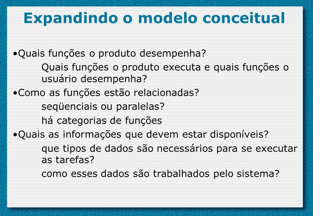 Expandindo o modelo conceitual Quais funções o produto desempenha? Quais funções o produto executa e quais funções o usuário desempenha? Como as funçõ