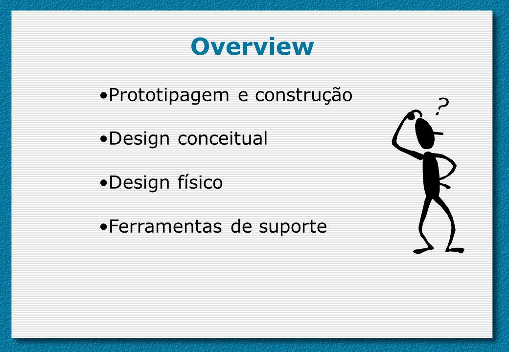 Overview Prototipagem e construção Design conceitual Design físico Ferramentas de suporte