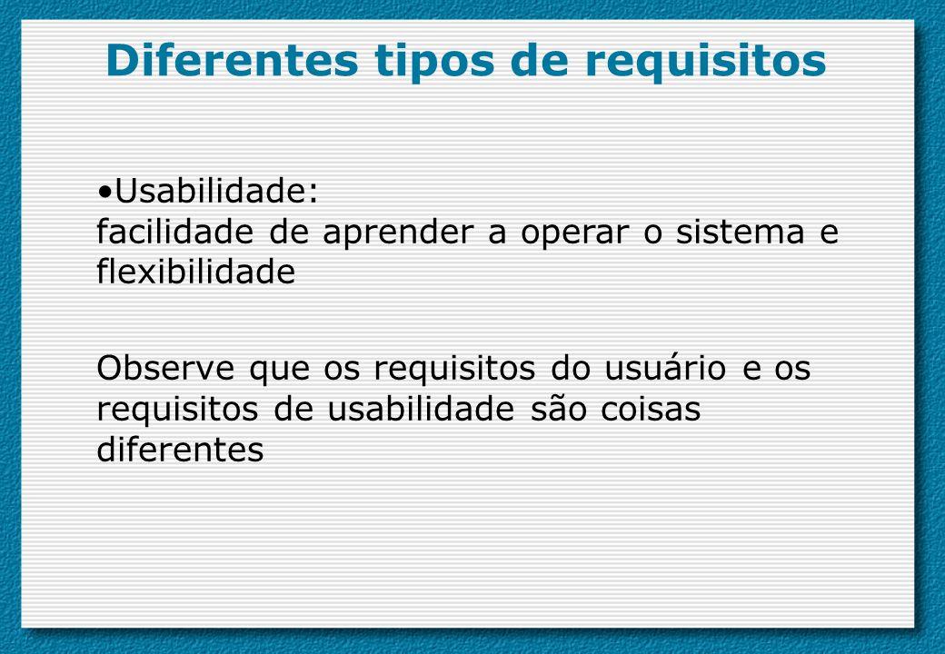 Usabilidade: facilidade de aprender a operar o sistema e flexibilidade Observe que os requisitos do usuário e os requisitos de usabilidade são coisas
