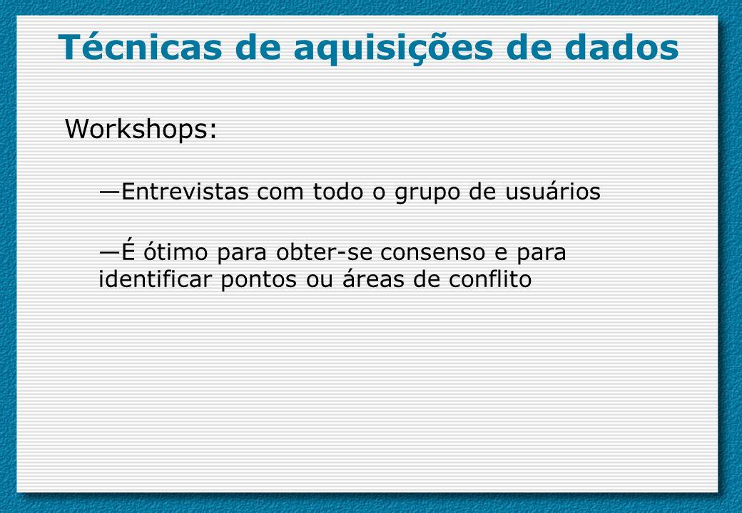 Workshops: Entrevistas com todo o grupo de usuários É ótimo para obter-se consenso e para identificar pontos ou áreas de conflito Técnicas de aquisiçõ