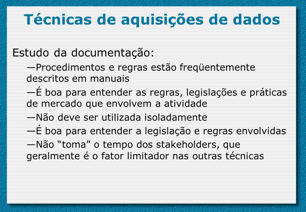 Estudo da documentação: Procedimentos e regras estão freqüentemente descritos em manuais É boa para entender as regras, legislações e práticas de merc