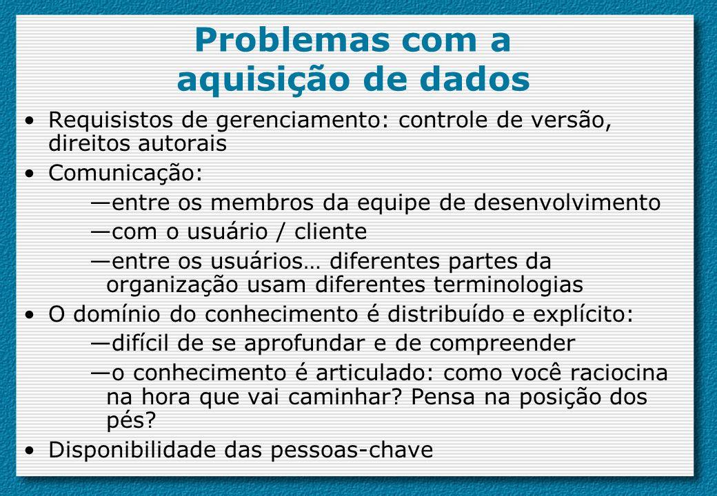 Requisistos de gerenciamento: controle de versão, direitos autorais Comunicação: entre os membros da equipe de desenvolvimento com o usuário / cliente