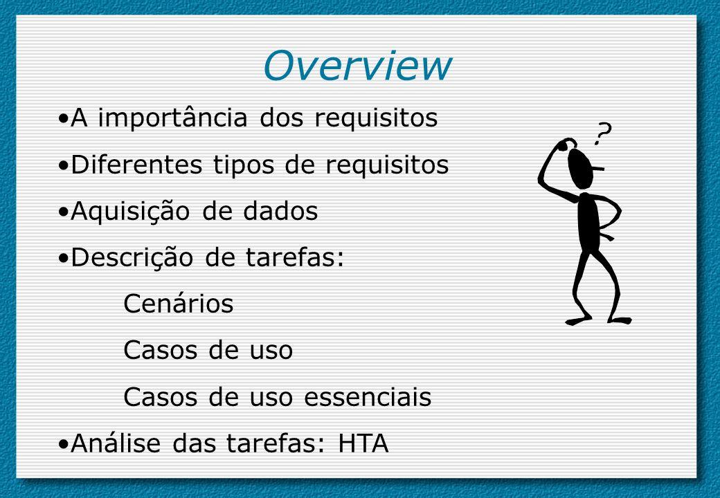 Overview A importância dos requisitos Diferentes tipos de requisitos Aquisição de dados Descrição de tarefas: Cenários Casos de uso Casos de uso essen