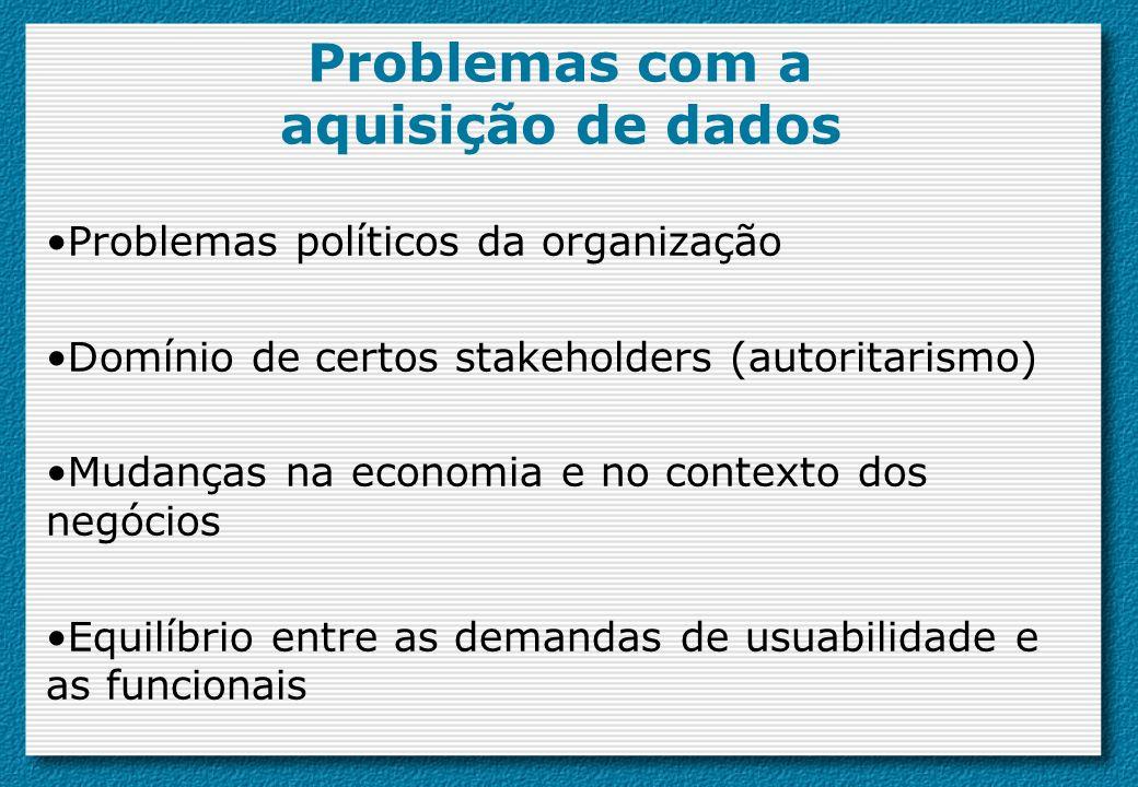 Problemas políticos da organização Domínio de certos stakeholders (autoritarismo) Mudanças na economia e no contexto dos negócios Equilíbrio entre as