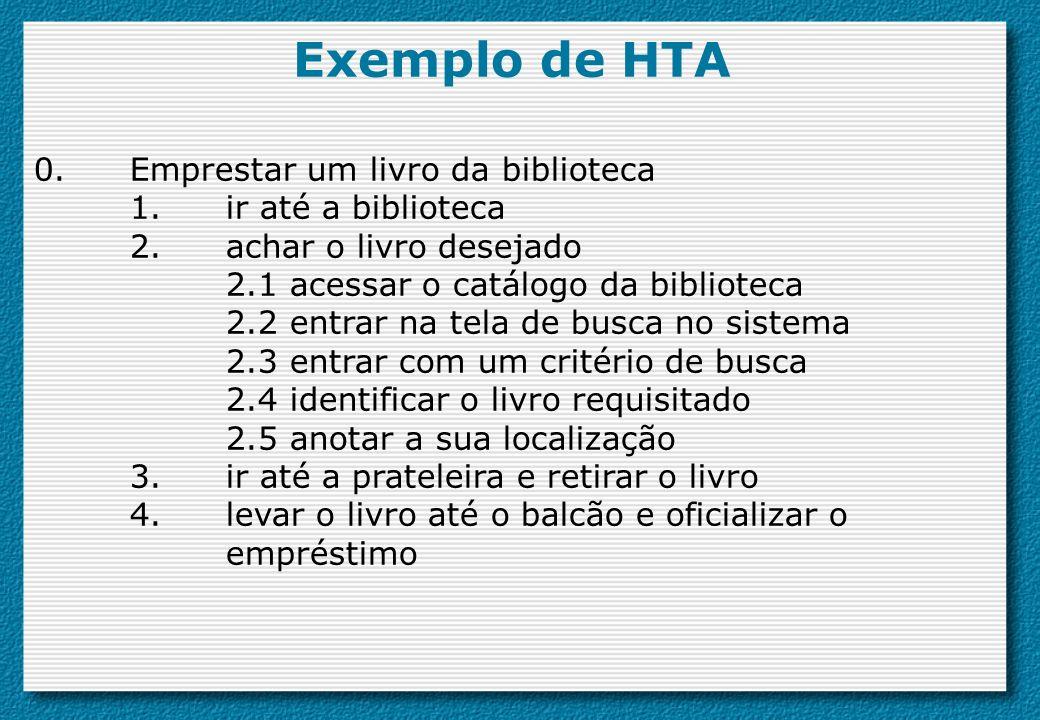 Exemplo de HTA 0.Emprestar um livro da biblioteca 1.ir até a biblioteca 2.achar o livro desejado 2.1 acessar o catálogo da biblioteca 2.2 entrar na te