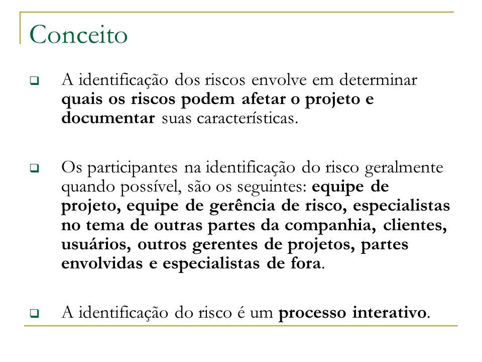 Conceito A identificação dos riscos envolve em determinar quais os riscos podem afetar o projeto e documentar suas características. Os participantes n