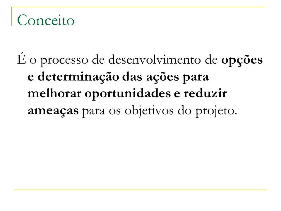 Conceito É o processo de desenvolvimento de opções e determinação das ações para melhorar oportunidades e reduzir ameaças para os objetivos do projeto