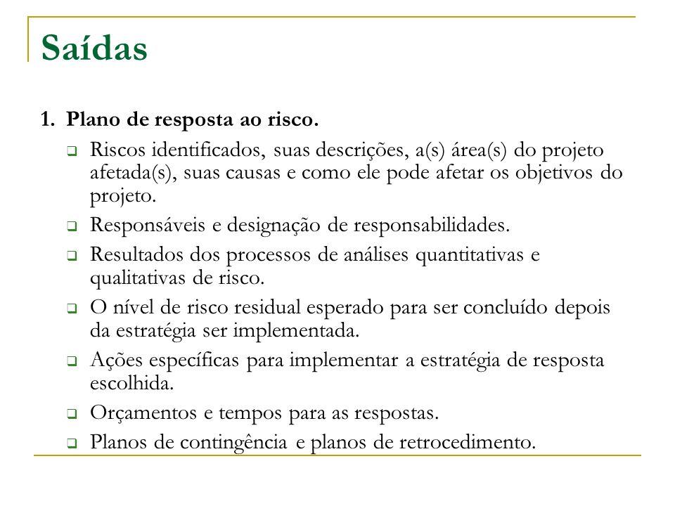 Saídas 1.Plano de resposta ao risco. Riscos identificados, suas descrições, a(s) área(s) do projeto afetada(s), suas causas e como ele pode afetar os