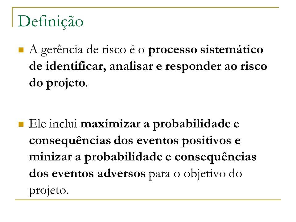 Definição A gerência de risco é o processo sistemático de identificar, analisar e responder ao risco do projeto. Ele inclui maximizar a probabilidade