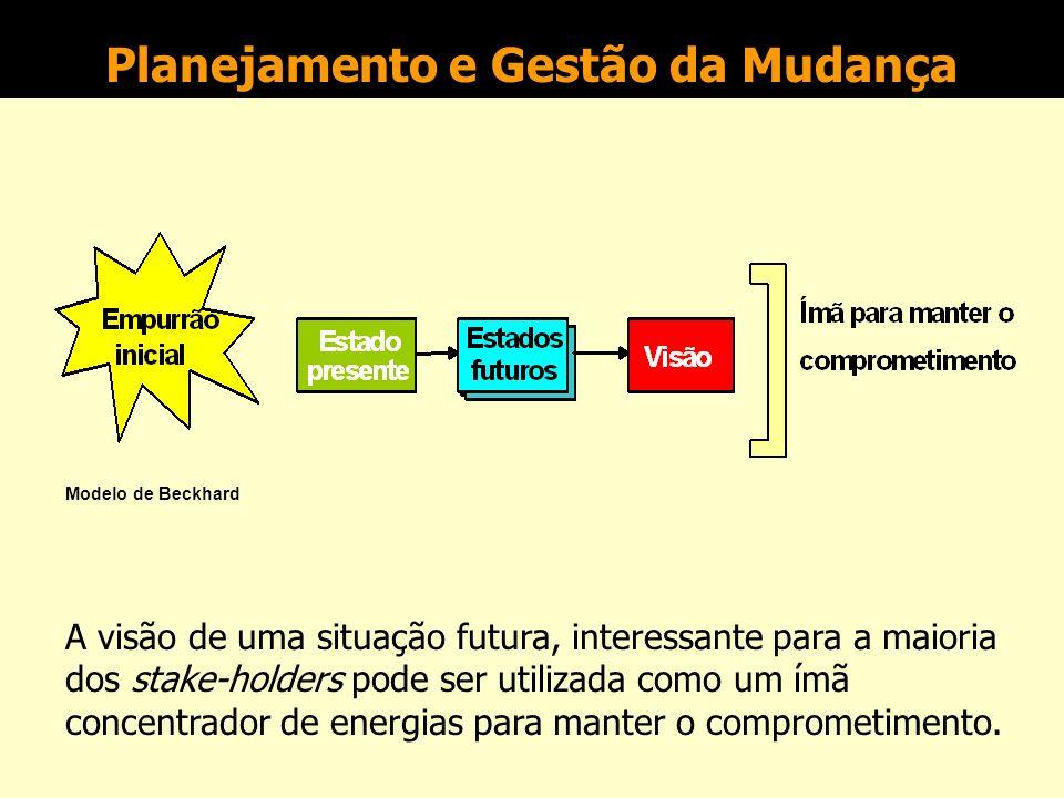 Implementando a Mudança n Que recursos são necessários? n Quem mais, dentro da organização, precisa aprovar a solução e o que será necessário para a s