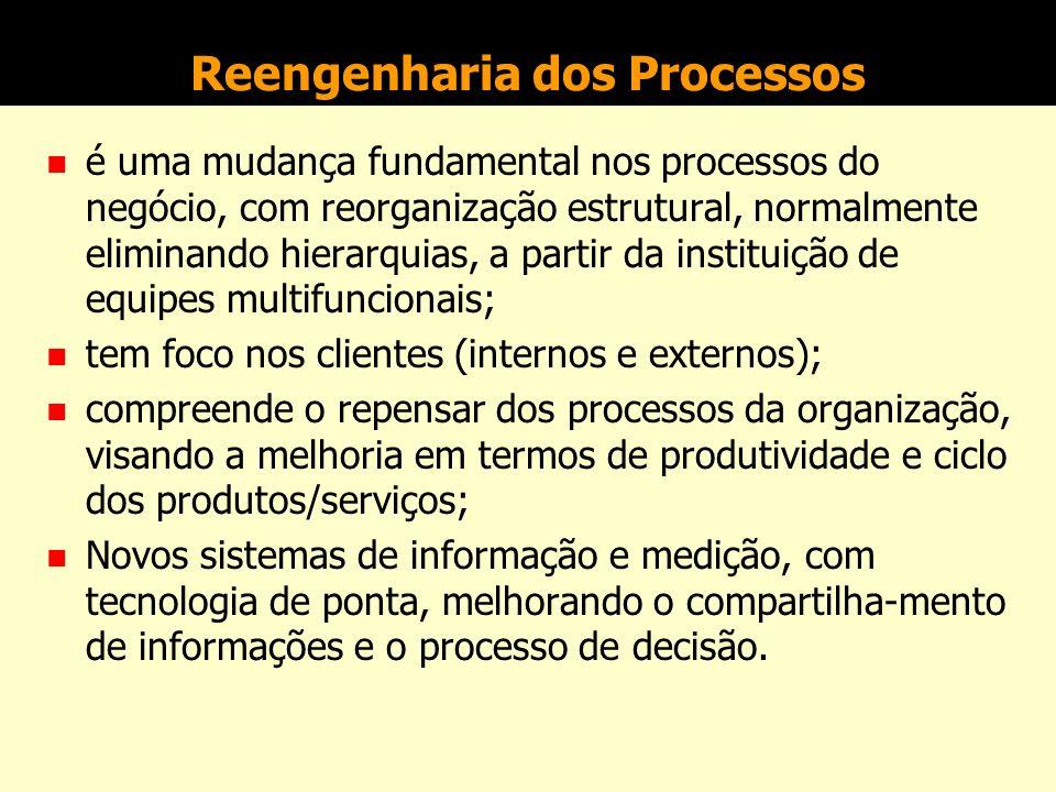 Gestão da mudança: Qualidade x Reengenharia
