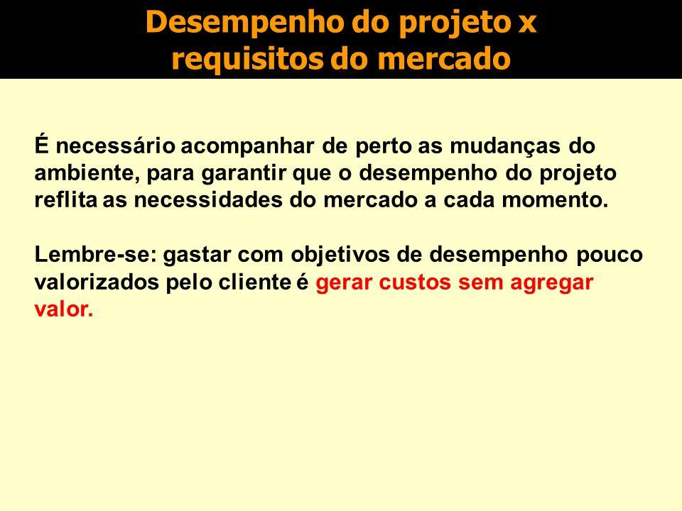 Custo Confiabilidade FlexibilidadeQualidade Velocidade Desempenho da produção Exigência do mercado Desempenho do projeto x requisitos do mercado