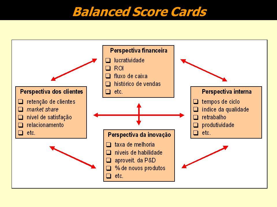 Características desejáveis dos indicadores Idealmente, as medições devem ser: n Objetivas no sentido de serem obtidos os mesmos resultados, caso duas