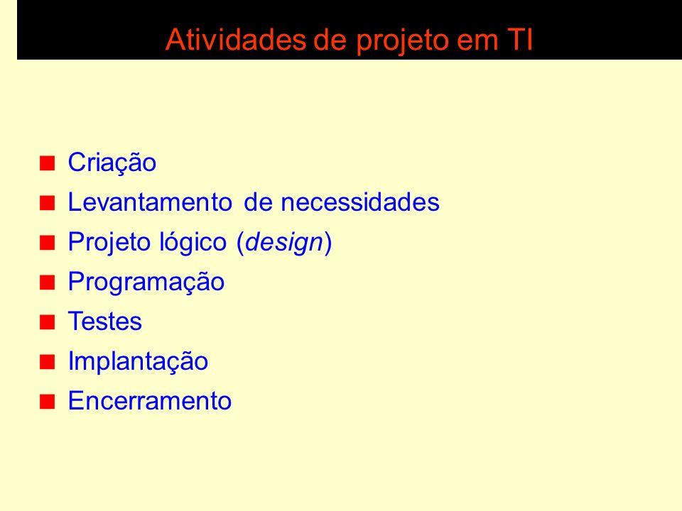 Atividades de gestão em TI São as seguintes as atividades gerenciais da informática: (* = áreas que podem envolver projeto) *Gerenciamento de aplicati