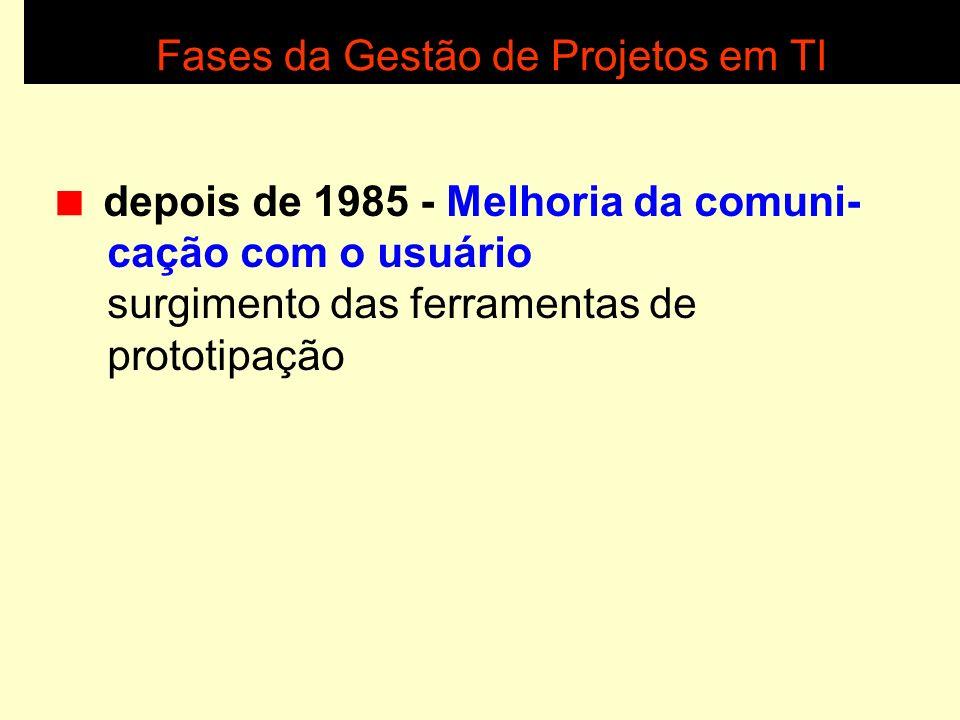 Fases da Gestão de Projetos em TI 1965 até 1985 - Metodologias de desenvolvimento de sistemas obediência aos prazos, custos e padrões de qualidade (Ex