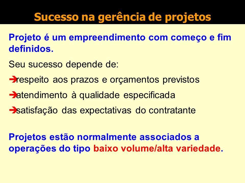 Elementos/características de um projeto objetivo: um resultado final definido em termos de custos, prazos e qualidade.