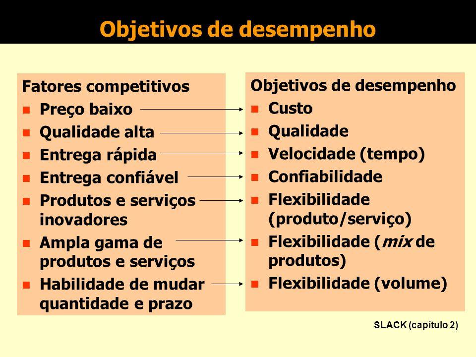 Matriz importância x desempenho (zonas de prioridade de melhoramento) Monte, agora, a matriz importância x desempenho para a empresa Alfa, levando em conta a tabela de importância para os clientes e a tabela de desempenho em relação à concorrência.