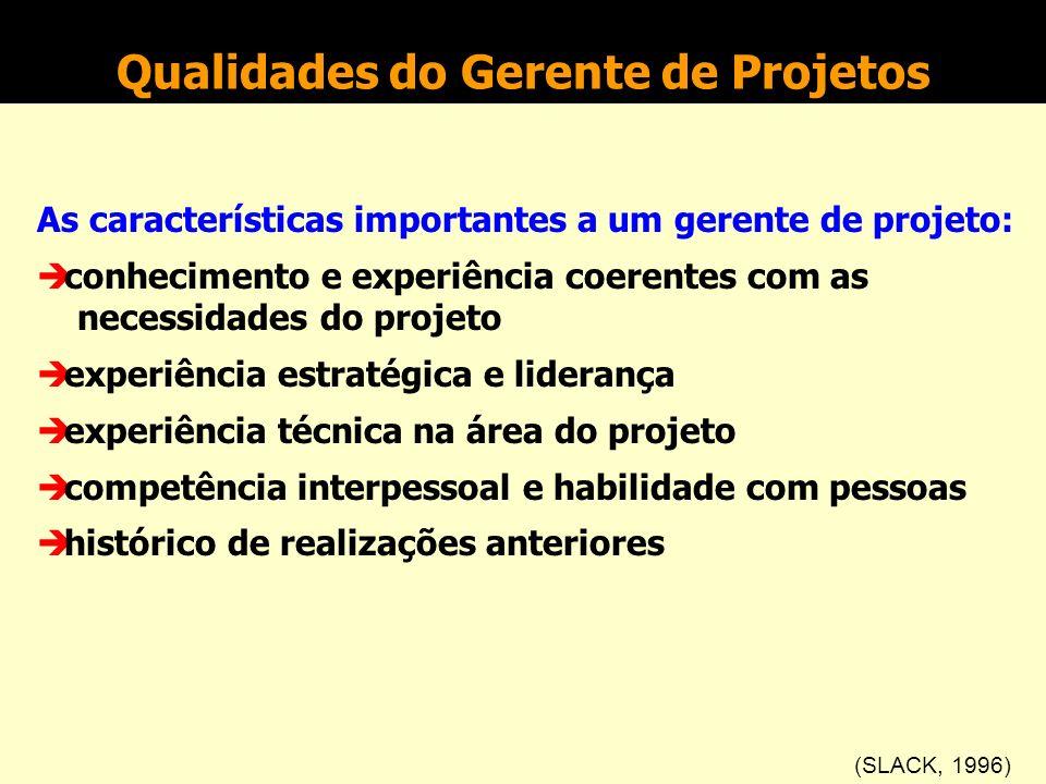 Possíveis motivos para o insucesso de projetos incompetência ampliação do escopo falta de experiência imprevistos (previsíveis/imprevisíveis) conflito