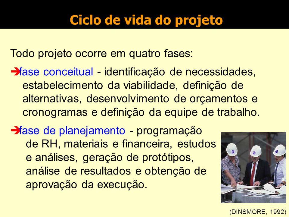 Qualidades do Gerente de Projetos As características importantes a um gerente de projeto: conhecimento e experiência coerentes com as necessidades do