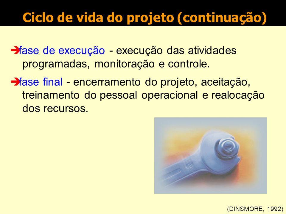 Ciclo de vida do projeto Todo projeto ocorre em quatro fases: fase conceitual - identificação de necessidades, estabelecimento da viabilidade, definiç