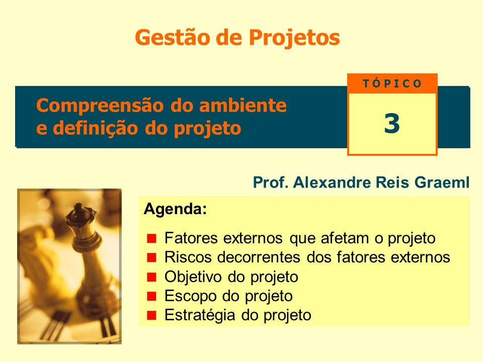 Ciclo de vida do projeto Compreensão do ambiente do projeto Estágio 1 Controle do projeto Ações corretivas Mudanças Estágio 5 Definição do projeto Estágio 2 Planejamento do projeto Estágio 3 Execução técnica Estágio 4 SLACK (1996)