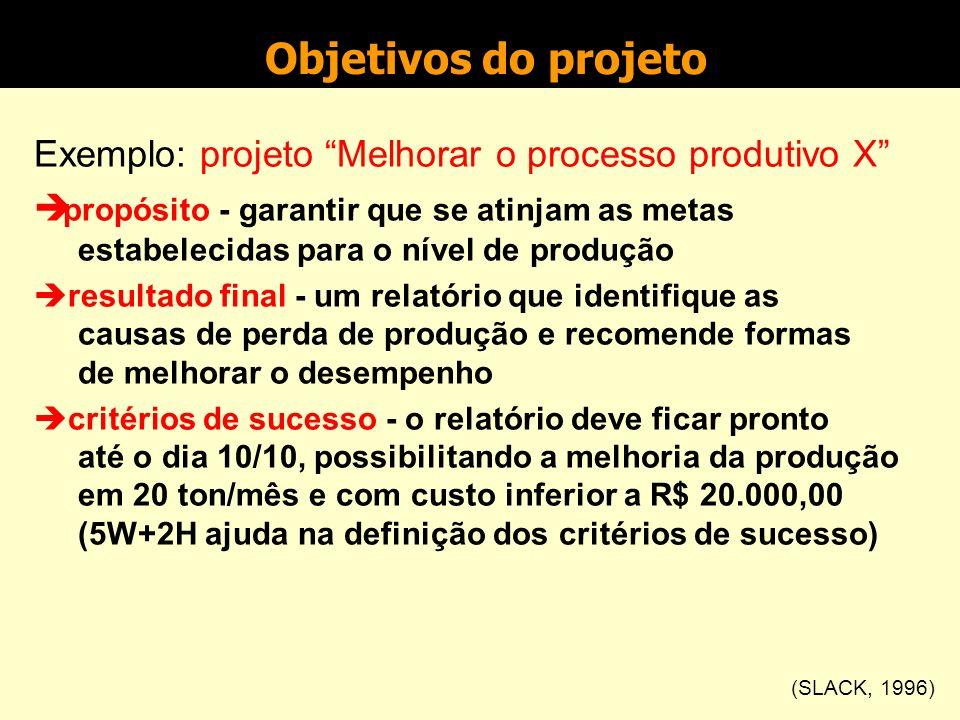 Objetivos do projeto Bons objetivos são claros e mensuráveis. Um método útil para a definição de objetivos é desmembrá-los em três partes: propósito –