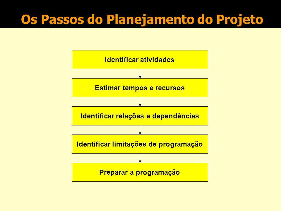 Planejamento do Projeto ESTUDO DE CASO: Lemming Television Flo Brown conseguirá realizar todas as tarefas necessárias a tempo de garantir que a nova s