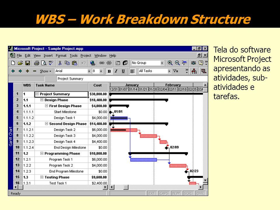 WBS – Work Breakdown Structure Tela do software WBS Chart Pro versão shareware limitação: 50 tarefas/30 dias (www.criticaltools.com)