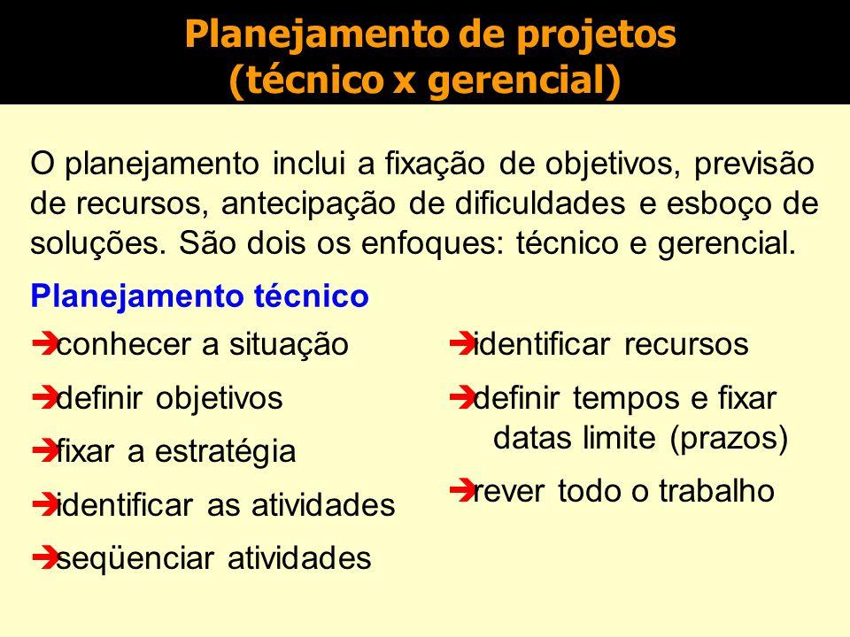 O Planejamento do Projeto O planejamento serve para: determinar o custo e a duração do projeto determinar o nível de recursos necessário ajudar a aloc
