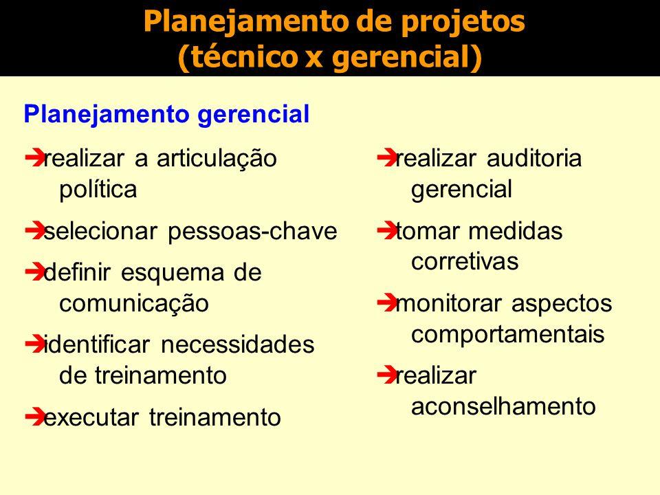 Planejamento de projetos (técnico x gerencial) O planejamento inclui a fixação de objetivos, previsão de recursos, antecipação de dificuldades e esboço de soluções.