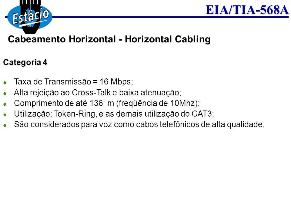 EIA/TIA-568A Categoria 4 Taxa de Transmissão = 16 Mbps; Alta rejeição ao Cross-Talk e baixa atenuação; Comprimento de até 136 m (freqüência de 10Mhz);