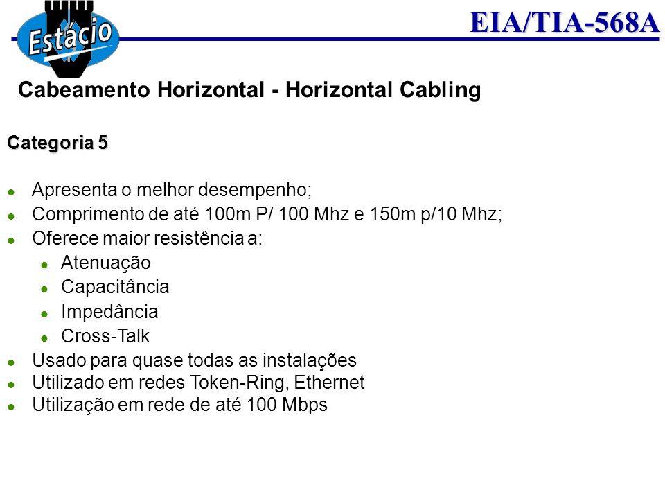 EIA/TIA-568A Categoria 5 Apresenta o melhor desempenho; Comprimento de até 100m P/ 100 Mhz e 150m p/10 Mhz; Oferece maior resistência a: Atenuação Cap