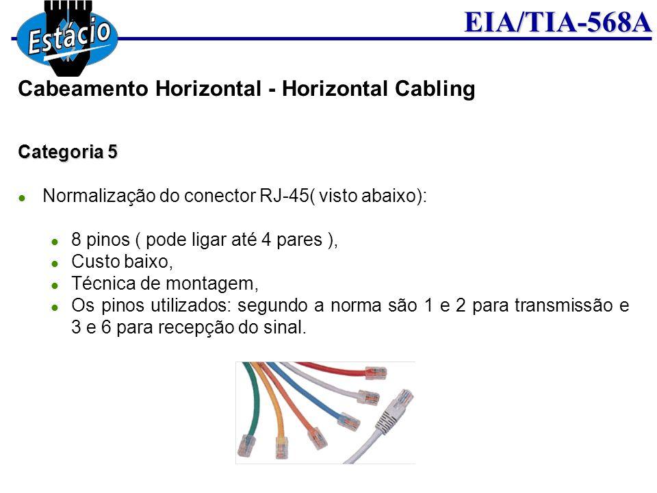 EIA/TIA-568A Categoria 5 Normalização do conector RJ-45( visto abaixo): 8 pinos ( pode ligar até 4 pares ), Custo baixo, Técnica de montagem, Os pinos
