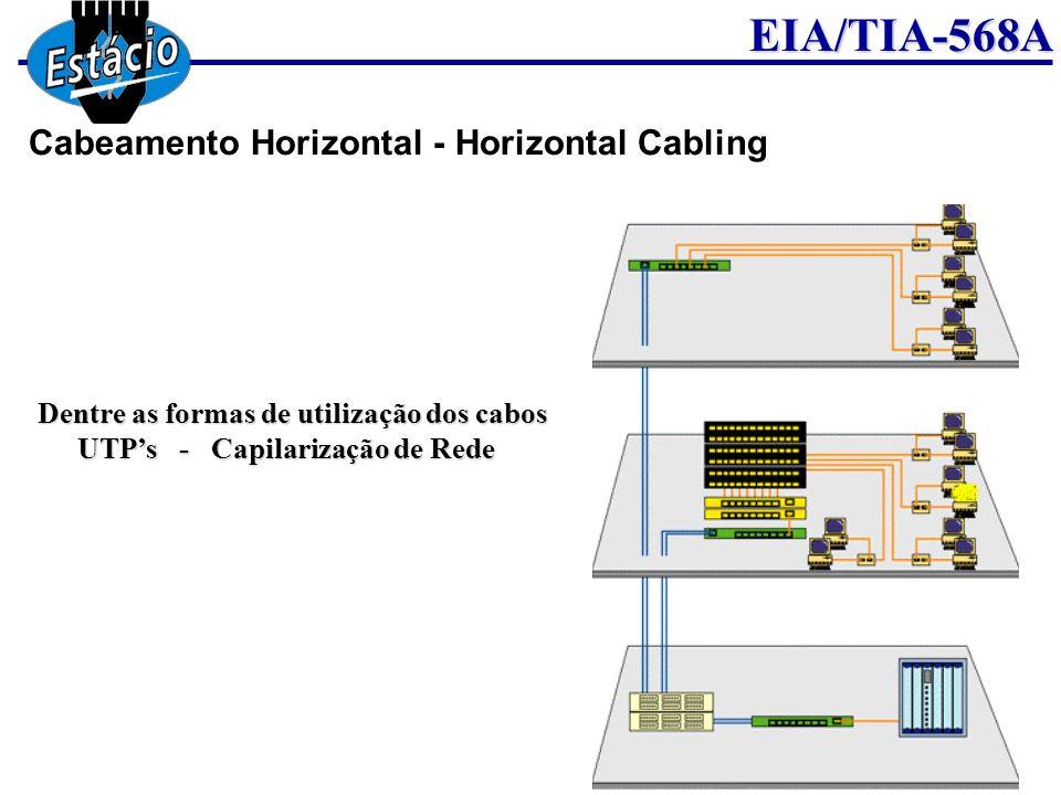 EIA/TIA-568A Dentre as formas de utilização dos cabos UTPs - Capilarização de Rede Cabeamento Horizontal - Horizontal Cabling