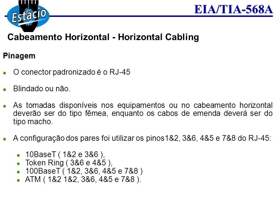 EIA/TIA-568APinagem O conector padronizado é o RJ-45 Blindado ou não. As tomadas disponíveis nos equipamentos ou no cabeamento horizontal deverão ser