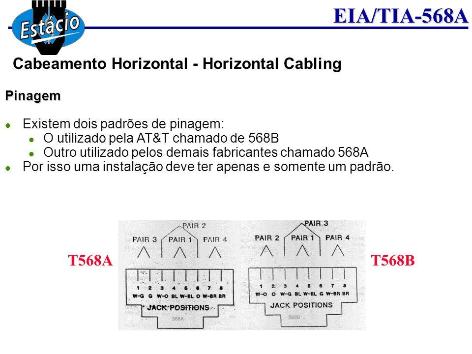 EIA/TIA-568APinagem Existem dois padrões de pinagem: O utilizado pela AT&T chamado de 568B Outro utilizado pelos demais fabricantes chamado 568A Por i