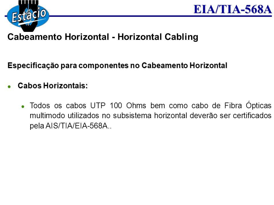 EIA/TIA-568A Especificação para componentes no Cabeamento Horizontal Cabos Horizontais: Cabos Horizontais: Todos os cabos UTP 100 Ohms bem como cabo d