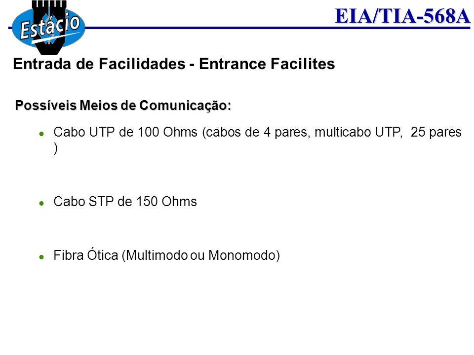 EIA/TIA-568A Possíveis Meios de Comunicação: Cabo UTP de 100 Ohms (cabos de 4 pares, multicabo UTP, 25 pares ) Cabo STP de 150 Ohms Fibra Ótica (Multi