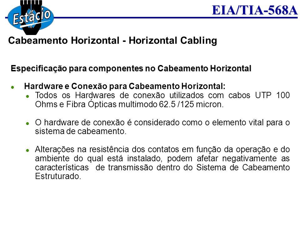 EIA/TIA-568A Especificação para componentes no Cabeamento Horizontal Hardware e Conexão para Cabeamento Horizontal: Todos os Hardwares de conexão util
