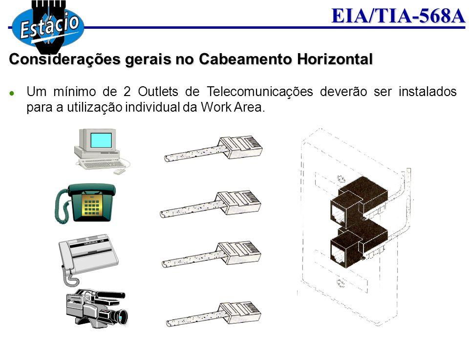 EIA/TIA-568A Considerações gerais no Cabeamento Horizontal Um mínimo de 2 Outlets de Telecomunicações deverão ser instalados para a utilização individ