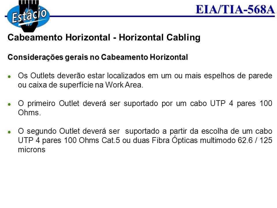 EIA/TIA-568A Considerações gerais no Cabeamento Horizontal Os Outlets deverão estar localizados em um ou mais espelhos de parede ou caixa de superfíci