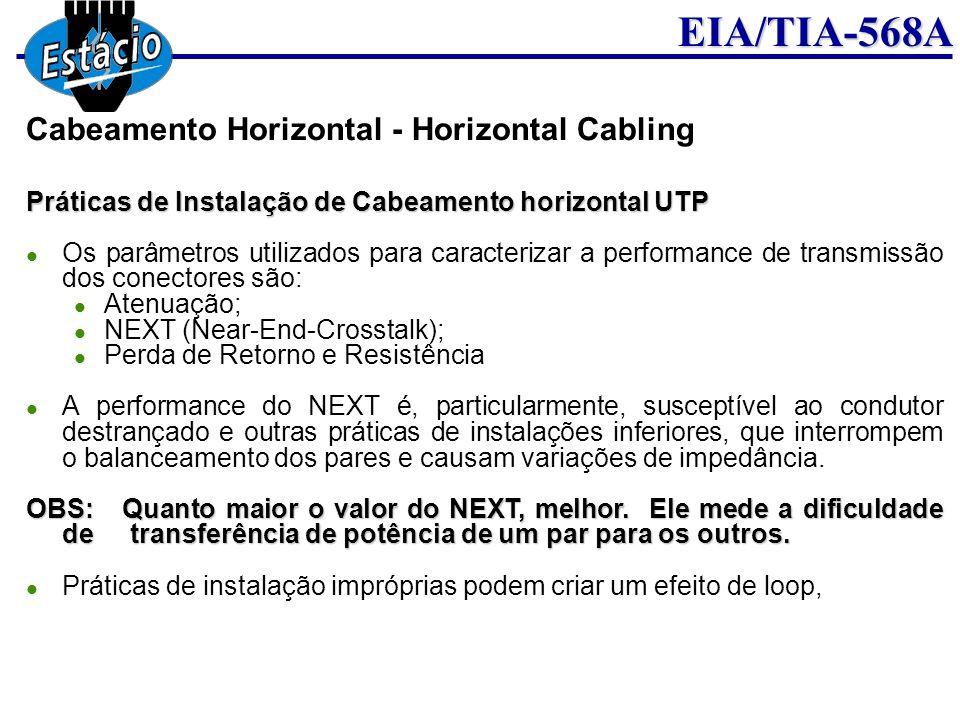 EIA/TIA-568A Práticas de Instalação de Cabeamento horizontal UTP Os parâmetros utilizados para caracterizar a performance de transmissão dos conectore