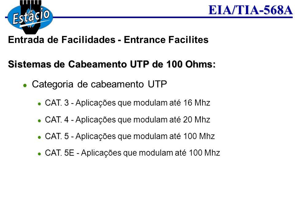 EIA/TIA-568A Sistemas de Cabeamento UTP de 100 Ohms: Categoria de cabeamento UTP CAT. 3 - CAT. 3 - Aplicações que modulam até 16 Mhz CAT. 4 - CAT. 4 -