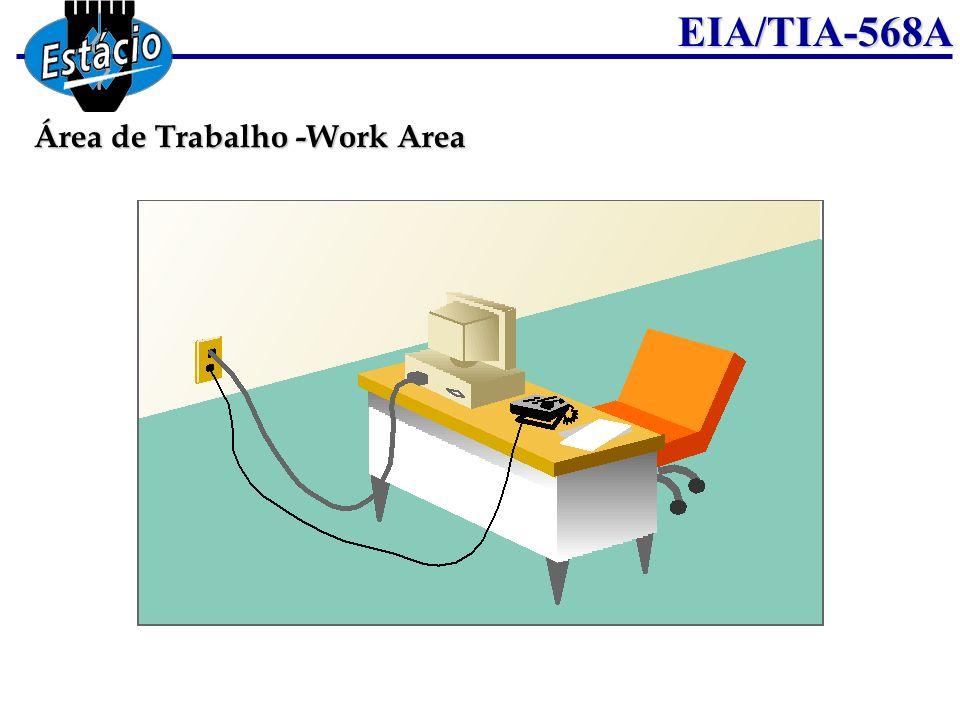 EIA/TIA-568A Área de Trabalho -Work Area