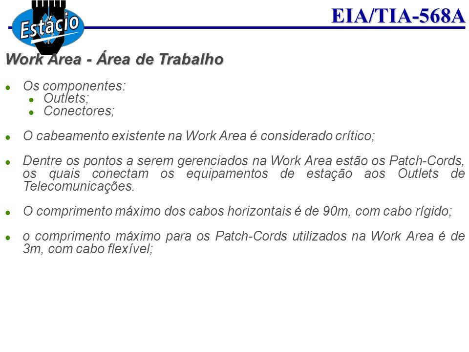 EIA/TIA-568A Work Area - Área de Trabalho Os componentes: Outlets; Conectores; O cabeamento existente na Work Area é considerado crítico; Dentre os po