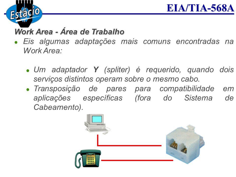 EIA/TIA-568A Work Area - Área de Trabalho Eis algumas adaptações mais comuns encontradas na Work Area: Um adaptador Y (spliter) é requerido, quando do