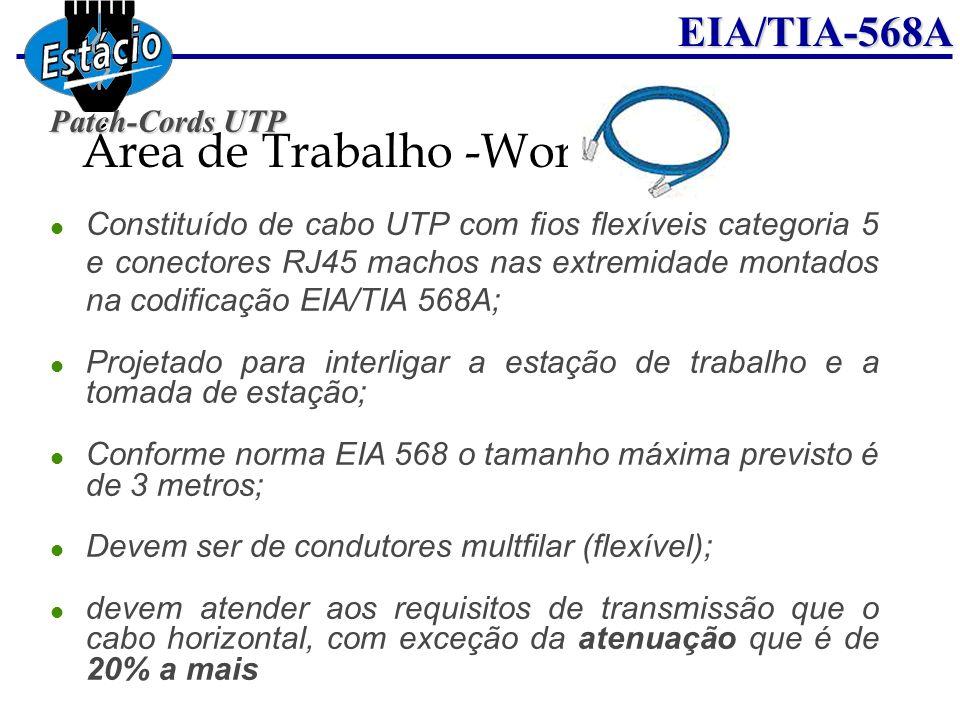 EIA/TIA-568A Área de Trabalho -Work Area Patch-Cords UTP Constituído de cabo UTP com fios flexíveis categoria 5 e conectores RJ45 machos nas extremida