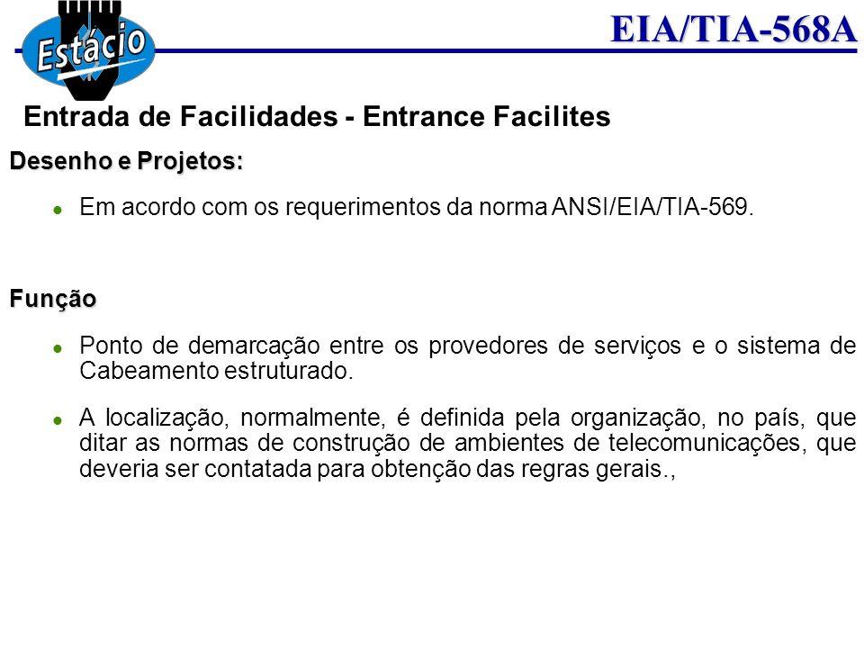 EIA/TIA-568A Desenho e Projetos: Em acordo com os requerimentos da norma ANSI/EIA/TIA-569.Função Ponto de demarcação entre os provedores de serviços e