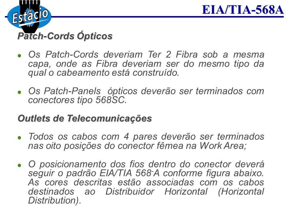 EIA/TIA-568A Patch-Cords Ópticos Os Patch-Cords deveriam Ter 2 Fibra sob a mesma capa, onde as Fibra deveriam ser do mesmo tipo da qual o cabeamento e