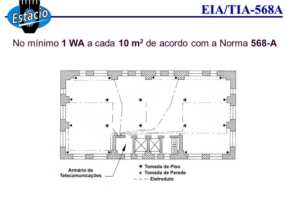 EIA/TIA-568A No mínimo 1 WA a cada 10 m 2 de acordo com a Norma 568-A